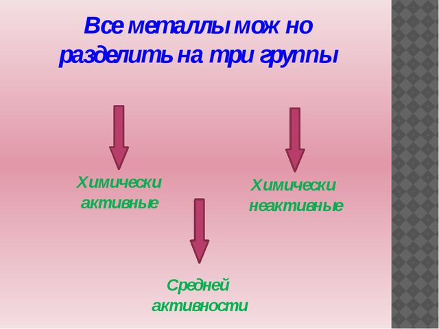 Все металлы можно разделить на три группы Химически активные Средней активнос...