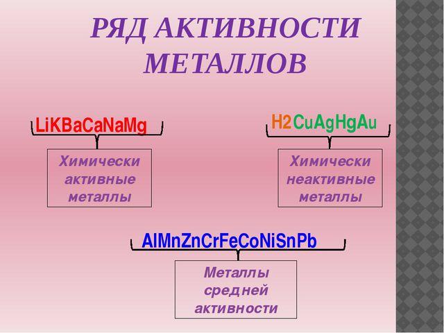 LiKBaCaNaMg AlMnZnCrFeCoNiSnPb H2 CuAgHgAu Химически активные металлы Химичес...