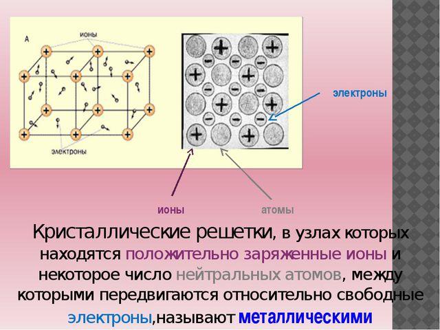 Кристаллические решетки, в узлах которых находятся положительно заряженные ио...