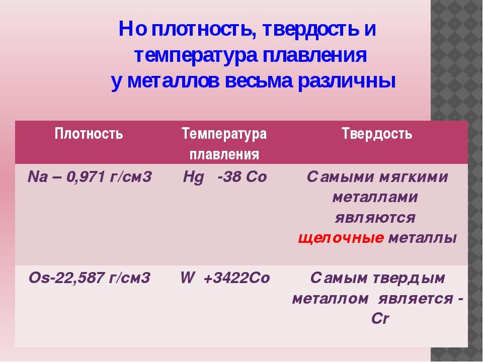 Но плотность, твердость и температура плавления у металлов весьма различны Пл...