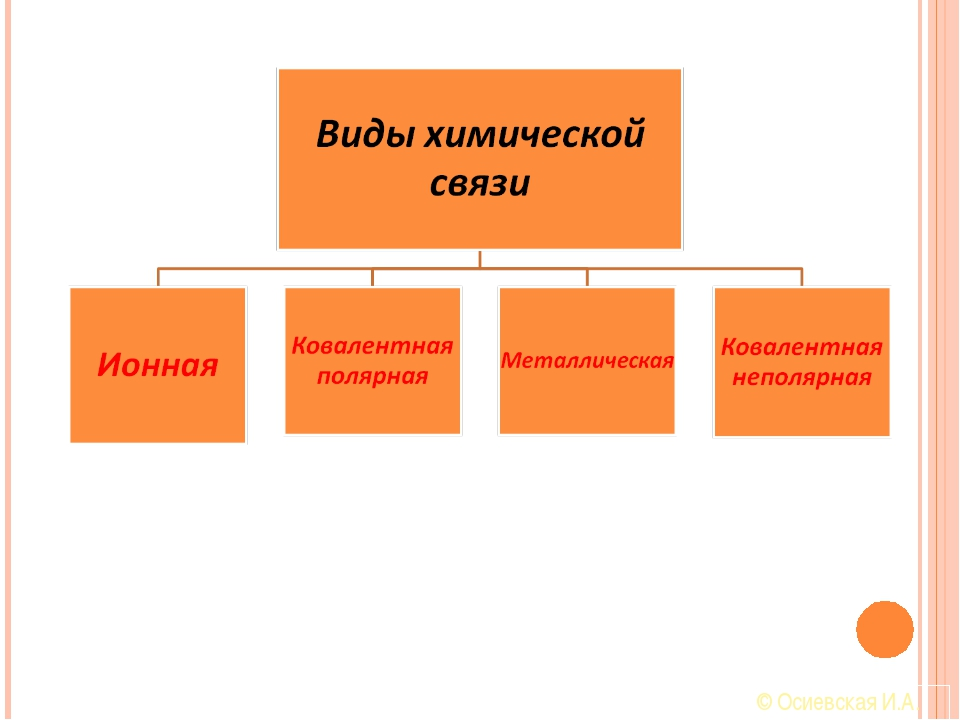 © Осиевская И.А.