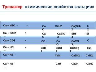 Са + Н2О → СаО СаН2 Са(ОН)2 H2 Ca + SiO2 → CaO CaSiO3 SiH4 Si Ca + CO2 → CO C