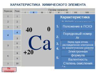 ХАРАКТЕРИСТИКА ХИМИЧЕСКОГО ЭЛЕМЕНТА кальция Периоды 1 2 3 4 5 6 7 Ряды 1 2 3