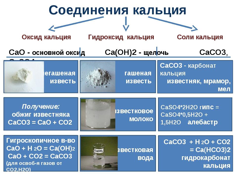Соединения кальция Оксид кальция Гидроксид кальция Соли кальция Гигроскопично...