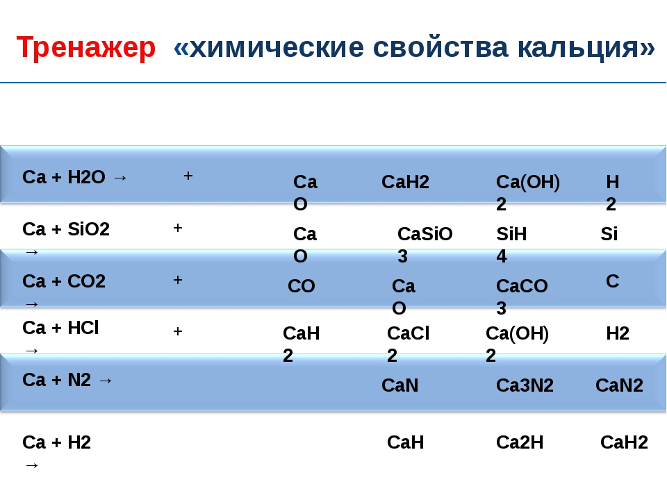 Са + Н2О → СаО СаН2 Са(ОН)2 H2 Ca + SiO2 → CaO CaSiO3 SiH4 Si Ca + CO2 → CO C...