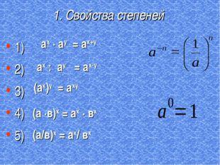 1. Свойства степеней 1) 2) 3) 4) 5) (а ·в)х = ах · вх ах · ау = ах+у ах : ау