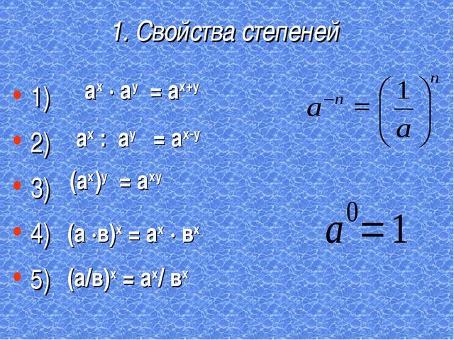 1. Свойства степеней 1) 2) 3) 4) 5) (а ·в)х = ах · вх ах · ау = ах+у ах : ау...