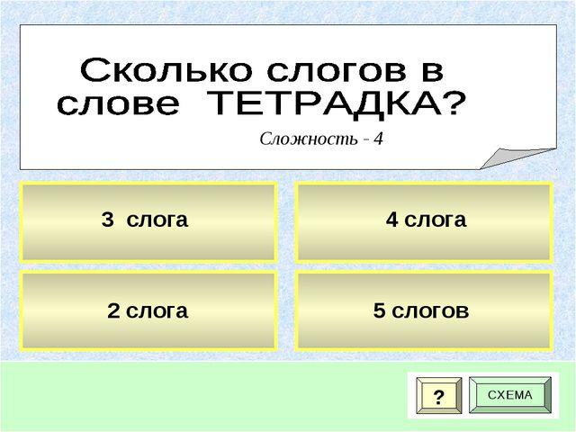 ? СХЕМА Сложность - 4 3 слога 4 слога 5 слогов 2 слога