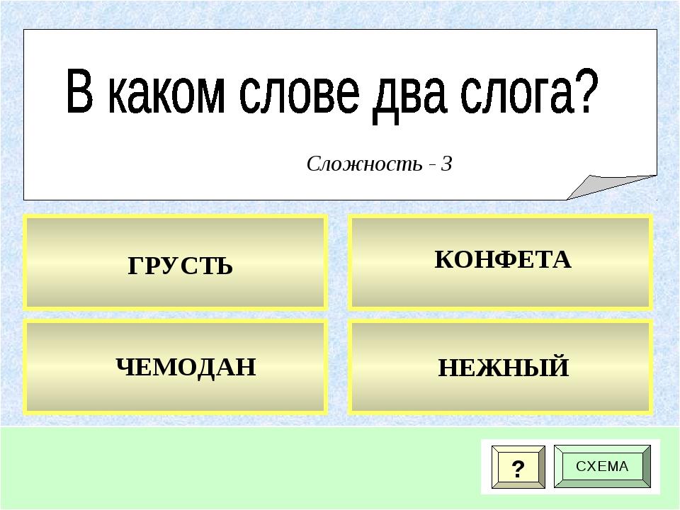 ? СХЕМА Сложность - 3 НЕЖНЫЙ КОНФЕТА ГРУСТЬ ЧЕМОДАН