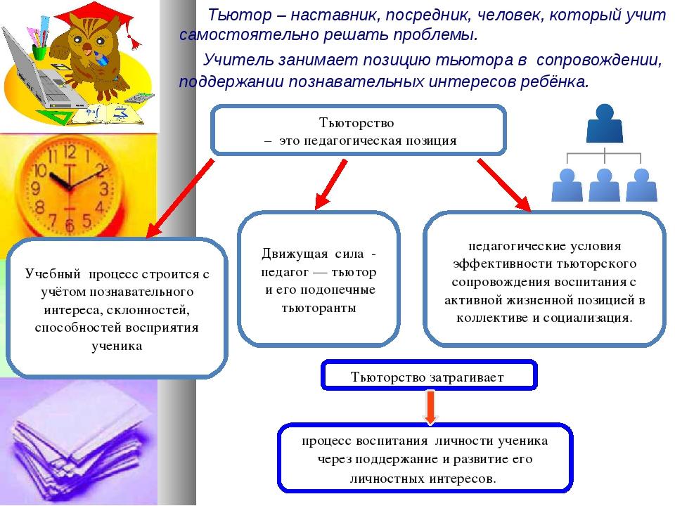 Тьюторство – это педагогическая позиция Учебный процесс строится с учётом по...
