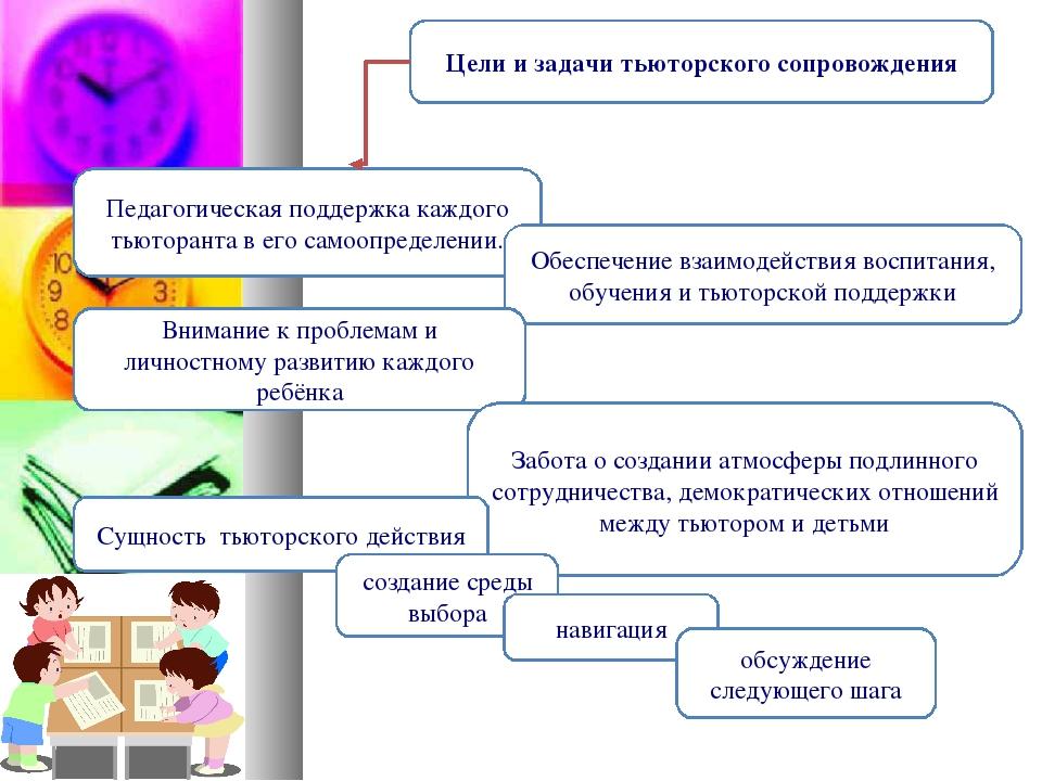 Цели и задачи тьюторского сопровождения Педагогическая поддержка каждого тьют...