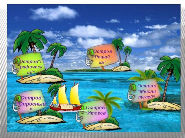 """Остров """"графический"""" исправь ошибку 1. у=0,5х+2 2. у=1,5х 3. у= -х-1 х у 2 1..."""