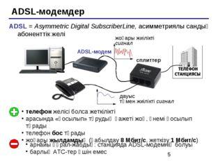 ADSL-модемдер сплиттер ADSL-модем телефон желісі болса жеткілікті арасында «қ