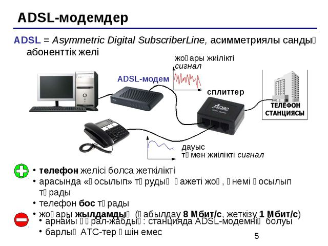 ADSL-модемдер сплиттер ADSL-модем телефон желісі болса жеткілікті арасында «қ...