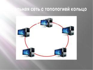 Локальная сеть с топологией кольцо