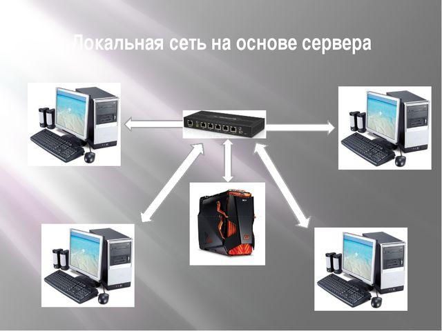 Локальная сеть на основе сервера