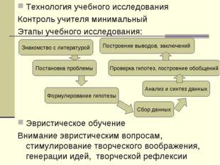 Технология учебного исследования Контроль учителя минимальный Этапы учебного