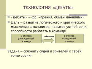 ТЕХНОЛОГИЯ «ДЕБАТЫ» «Дебаты» – фр. «прения, обмен мнениями» Цель – развитие л