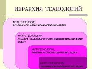 ИЕРАРХИЯ ТЕХНОЛОГИЙ МИКРОТЕХНОЛОГИИ МАКРОТЕХНОЛОГИИ РЕШЕНИЕ ОБЩЕПЕДАГОГИЧЕСКИ