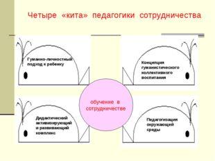 обучение в сотрудничестве Четыре «кита» педагогики сотрудничества Гуманно-лич