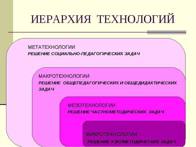 ИЕРАРХИЯ ТЕХНОЛОГИЙ МИКРОТЕХНОЛОГИИ МАКРОТЕХНОЛОГИИ РЕШЕНИЕ ОБЩЕПЕДАГОГИЧЕСКИ...