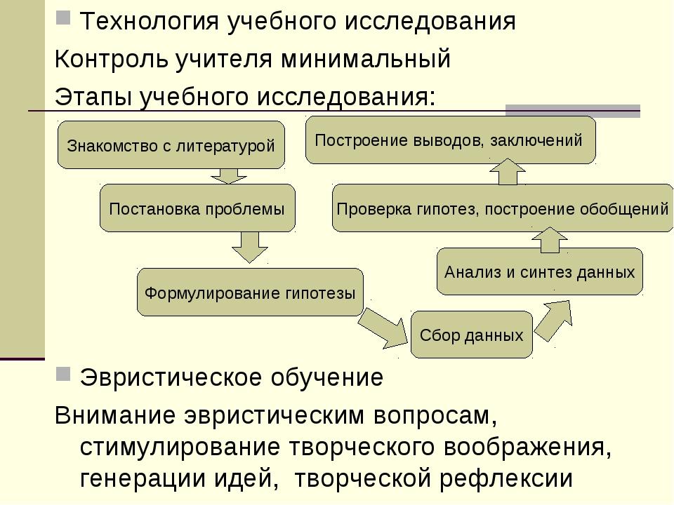 Технология учебного исследования Контроль учителя минимальный Этапы учебного...