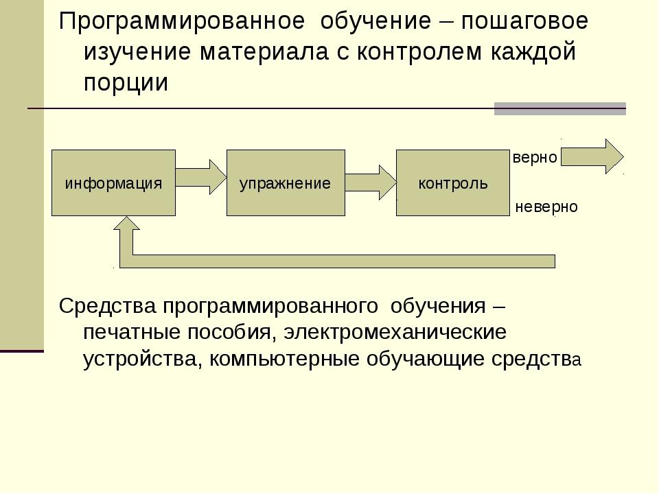 Программированное обучение – пошаговое изучение материала с контролем каждой...