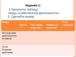 Задание 1: 1.Заполните таблицу: «Виды хозяйственной деятельности» 2. Сделайте