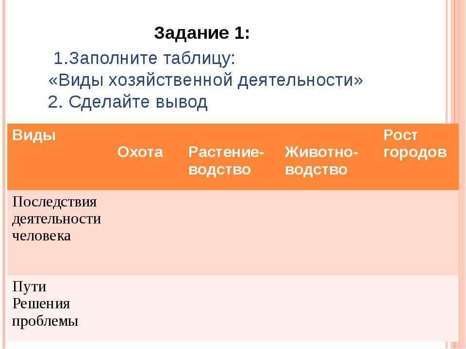 Задание 1: 1.Заполните таблицу: «Виды хозяйственной деятельности» 2. Сделайте...