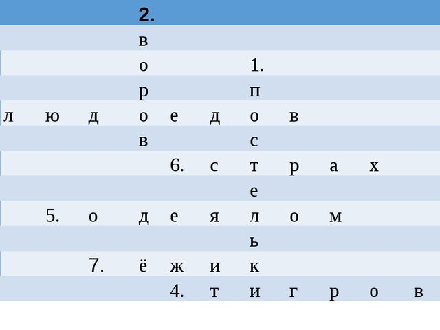 2. в о 1. р п 3. л ю д о е д о в в с 6. с т р а х е 5. о д е я л о м ь 7. ё...