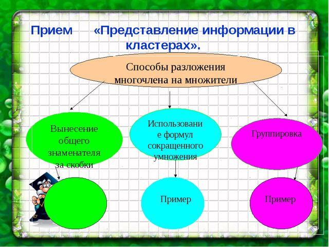 Прием «Представление информации в кластерах». Способы разложения многочлена н...