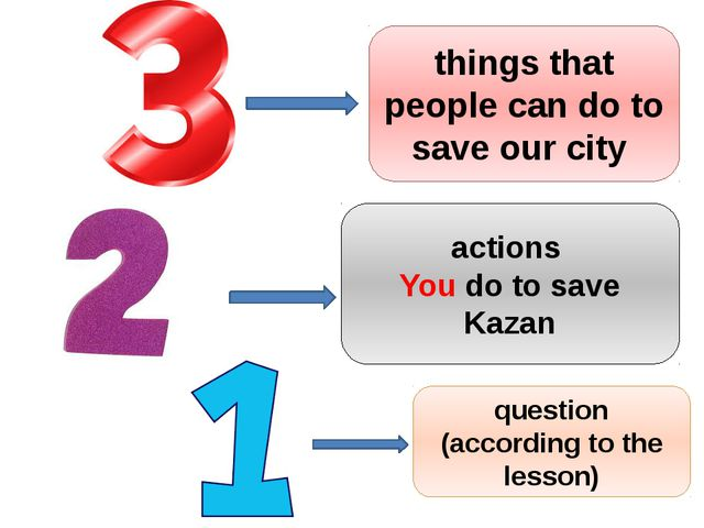 things that people can do to save our city actions You do to save Kazan ques...