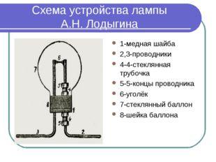 Схема устройства лампы А.Н. Лодыгина 1-медная шайба 2,3-проводники 4-4-стекля