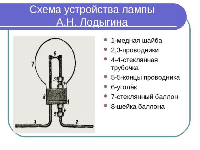 Схема устройства лампы А.Н. Лодыгина 1-медная шайба 2,3-проводники 4-4-стекля...