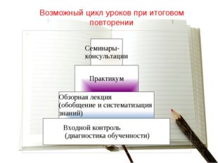 Возможный цикл уроков при итоговом повторении