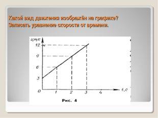 Какой вид движения изображён на графике? Записать уравнение скорости от време
