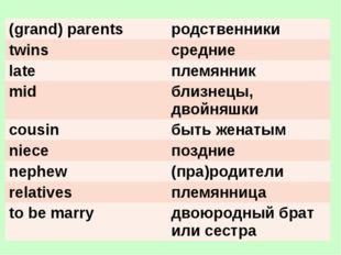 (grand) parents родственники twins средние late племянник mid близнецы, двойн
