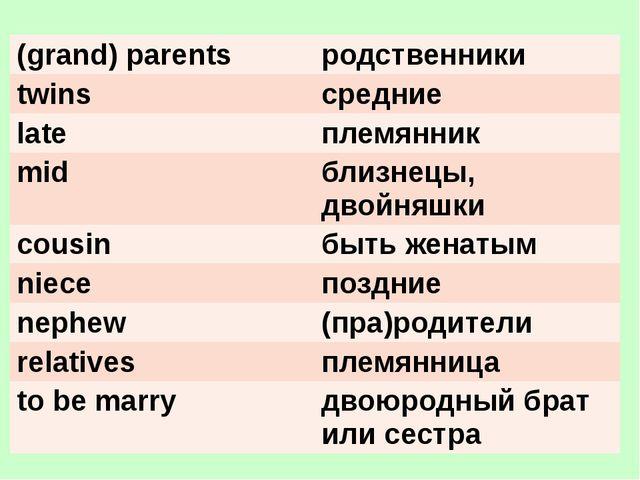 (grand) parents родственники twins средние late племянник mid близнецы, двойн...
