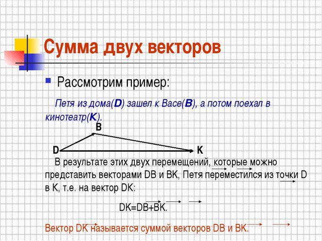Сумма двух векторов Рассмотрим пример: Петя из дома(D) зашел к Васе(B), а пот...