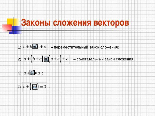 Законы сложения векторов 1) – переместительный закон сложения; 2) – сочетател...