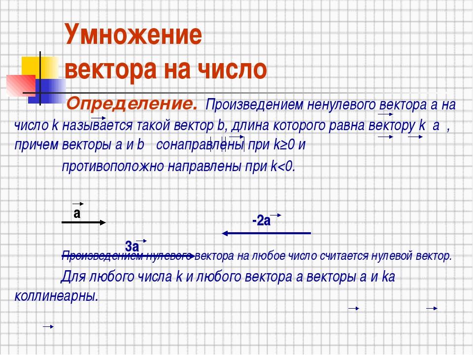 Умножение вектора на число Определение. Произведением ненулевого вектора а на...