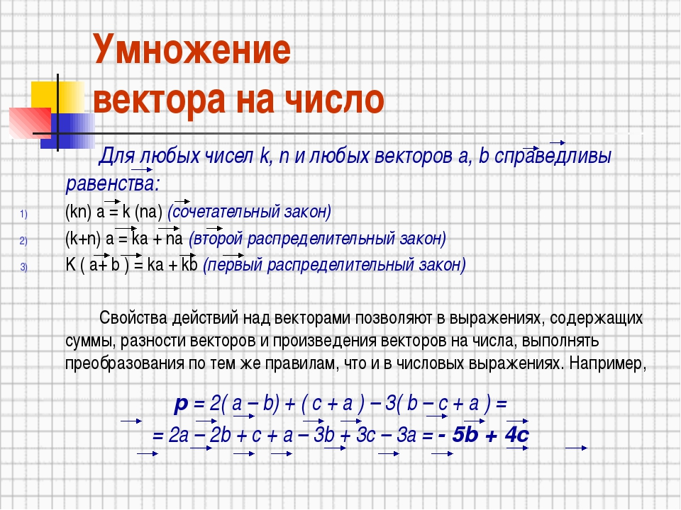 Умножение вектора на число Для любых чисел k, n и любых векторов а, b справ...