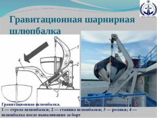 Гравитационная шлюпбалка. 1 — стрела шлюпбалки; 2 — станина шлюпбалки; 3 — ро