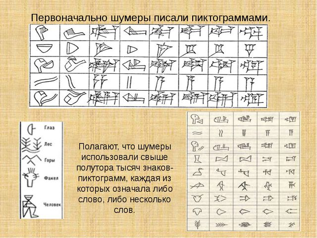 Первоначально шумеры писали пиктограммами. Полагают, что шумеры использовали...