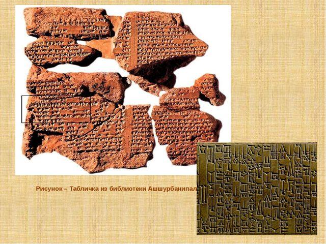 Рисунок – Табличка из библиотеки Ашшурбанипала