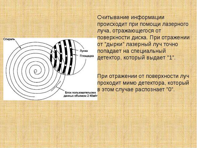 Считывание информации происходит при помощи лазерного луча, отражающегося от...