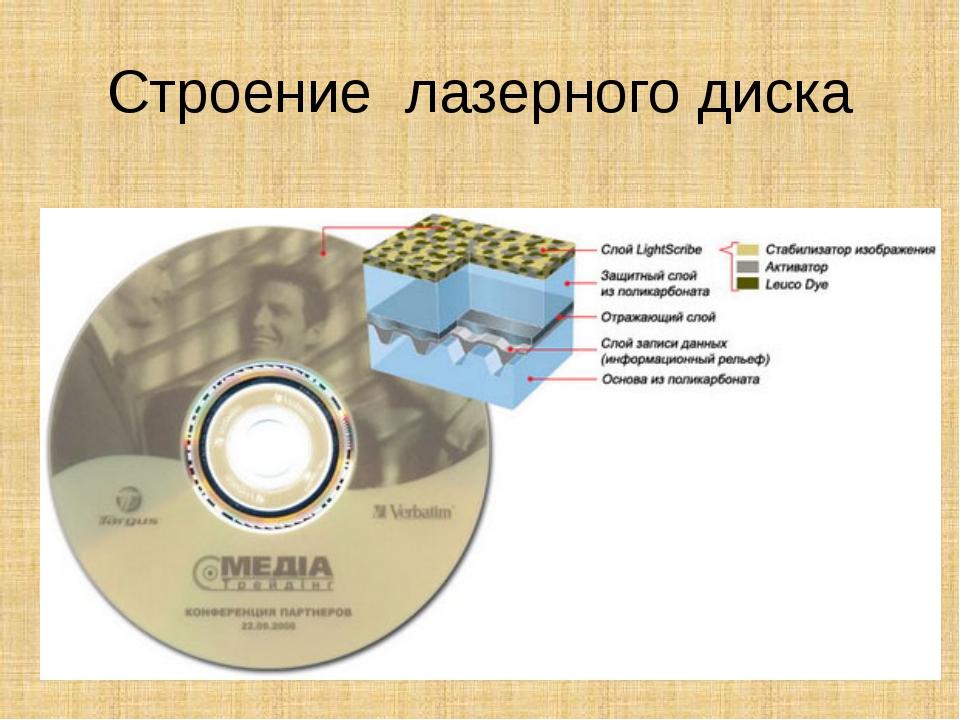 Строение лазерного диска