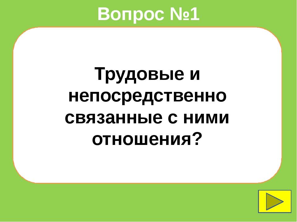 Вопрос №6 Целесообразная, сознательная деятельность человека,направленная на...