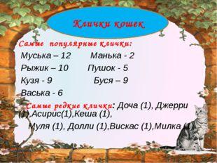 Самые популярные клички: Муська – 12 Манька - 2 Рыжик – 10 Пушок - 5 Кузя -