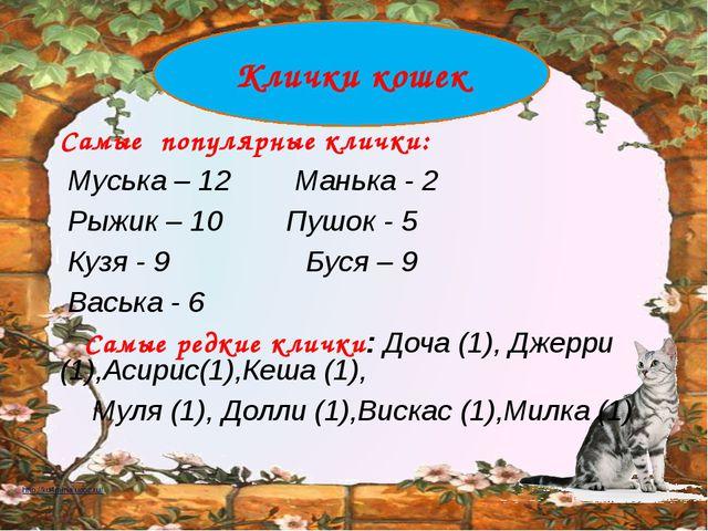 Самые популярные клички: Муська – 12 Манька - 2 Рыжик – 10 Пушок - 5 Кузя -...